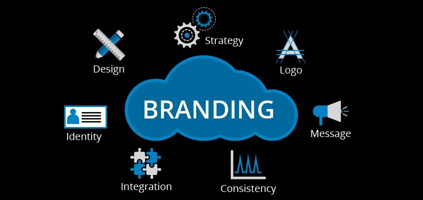Brand Registration and its importance in Chennai | Solubilis